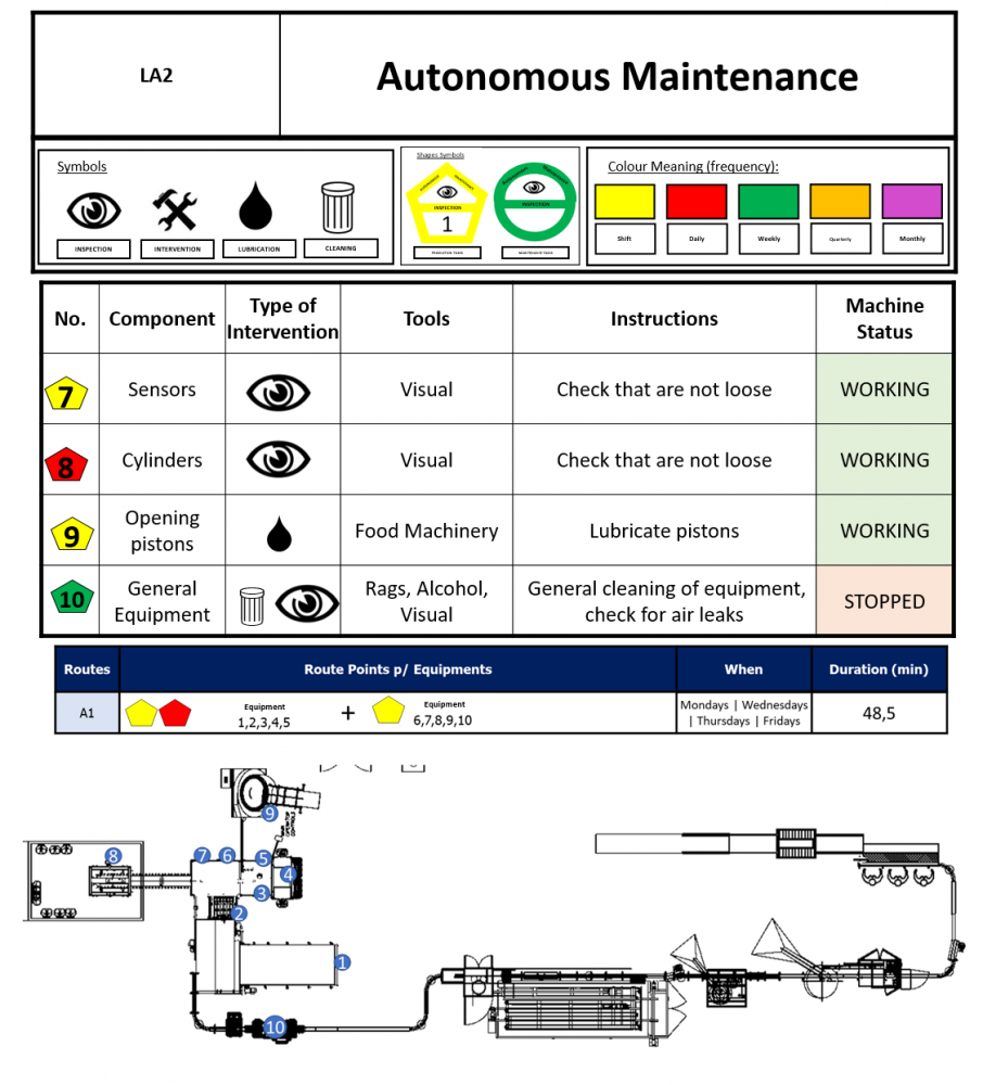 autonomous-maintenance-route